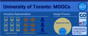 MOOC 2017 Activity Infographic Thumbnail