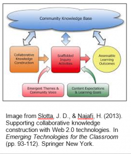 MOOC Research